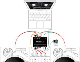 sound-design-live-serato-thumbnail