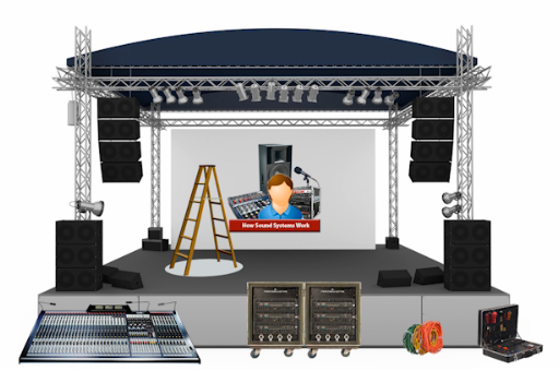 synaudcon how sound systems work online training review. Black Bedroom Furniture Sets. Home Design Ideas