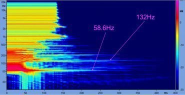 FIR Capture spectrograph 2