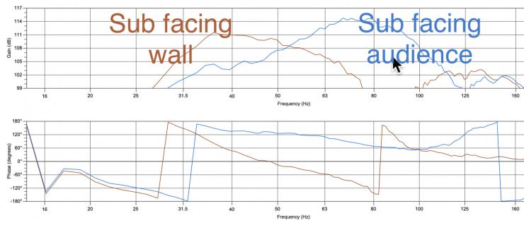 sub wall comparison